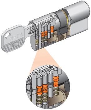 gomba, orsó és hordó alakú csapo a letapogatás ellen
