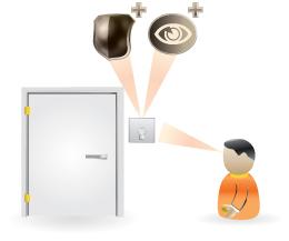 a színelő kapcsoló ajtó mellett nem szembeötlő