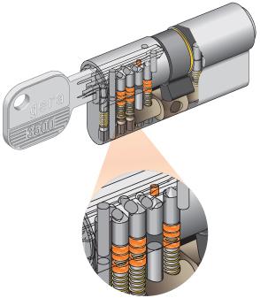 mágnes kódolás és PSH csapok a zárbetétben